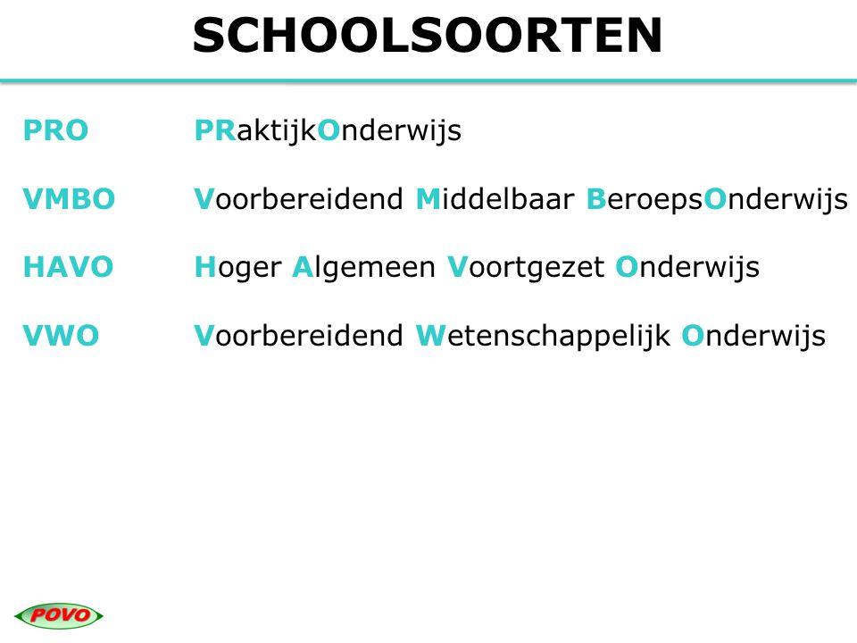 SCHOOLSOORTEN PRO PRaktijkOnderwijs VMBO Voorbereidend Middelbaar BeroepsOnderwijs HAVO Hoger Algemeen Voortgezet Onderwijs.
