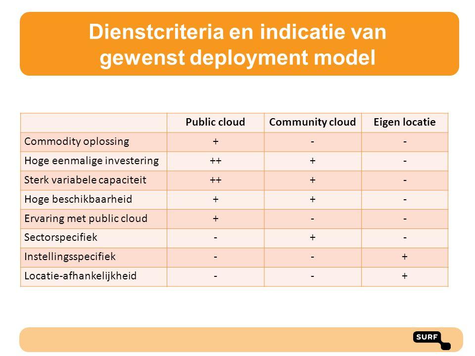 Dienstcriteria en indicatie van gewenst deployment model