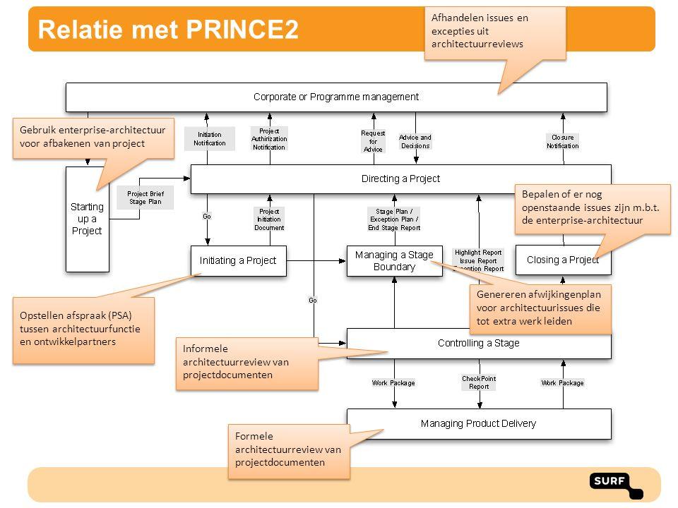Relatie met PRINCE2 Afhandelen issues en excepties uit architectuurreviews. Gebruik enterprise-architectuur voor afbakenen van project.
