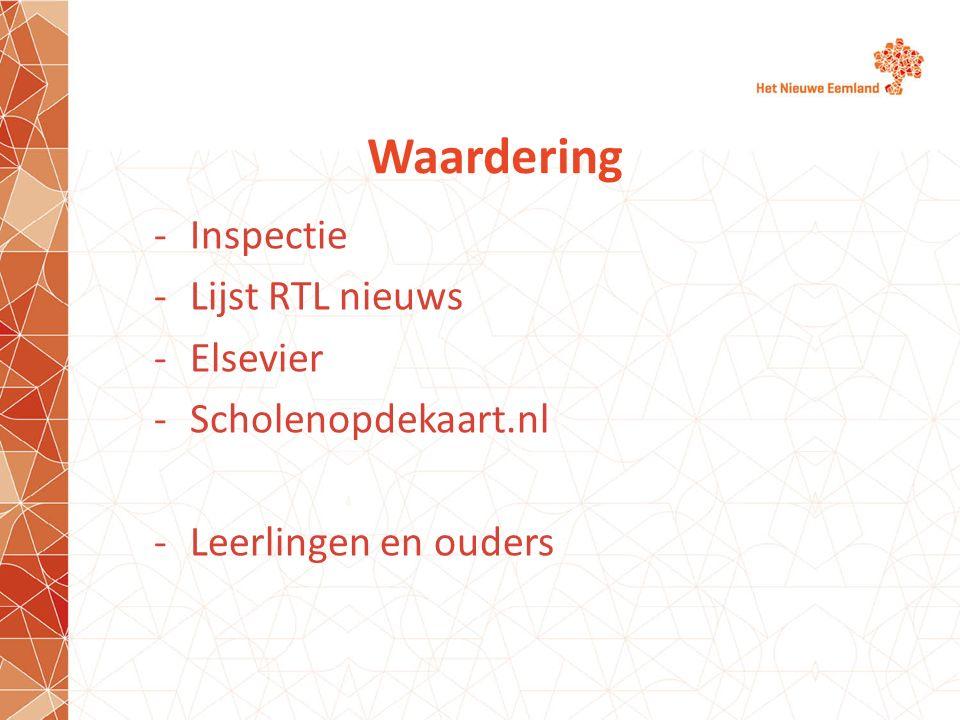 Waardering Inspectie Lijst RTL nieuws Elsevier Scholenopdekaart.nl