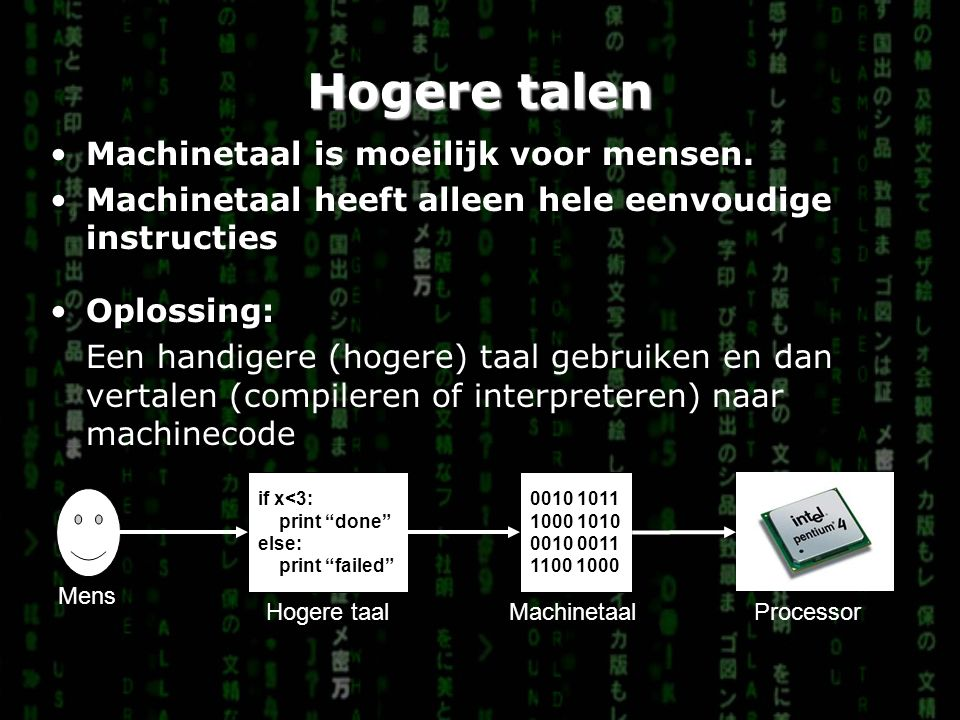 Hogere talen Machinetaal is moeilijk voor mensen.