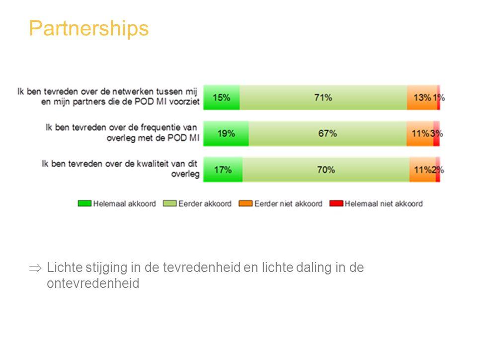 Partnerships Lichte stijging in de tevredenheid en lichte daling in de ontevredenheid