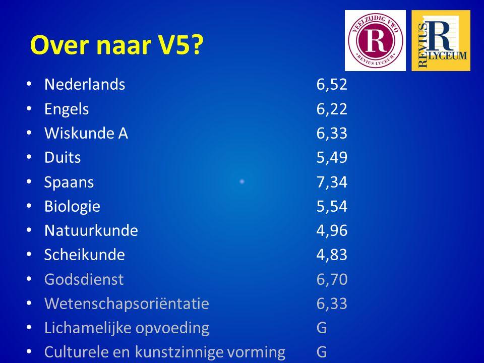 Over naar V5 Nederlands 6,52 Engels 6,22 Wiskunde A 6,33 Duits 5,49