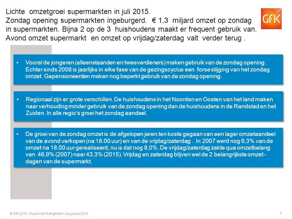 Lichte omzetgroei supermarkten in juli 2015