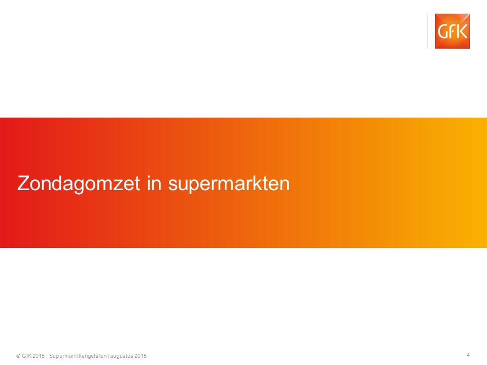 Zondagomzet in supermarkten
