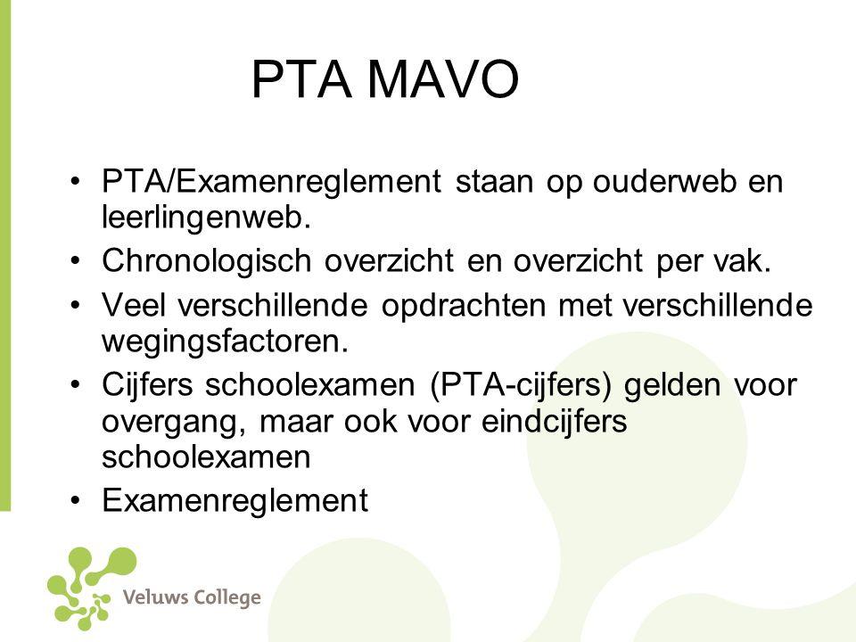 PTA MAVO PTA/Examenreglement staan op ouderweb en leerlingenweb.