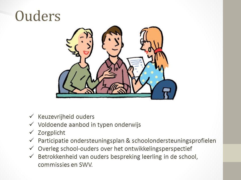Ouders Keuzevrijheid ouders Voldoende aanbod in typen onderwijs