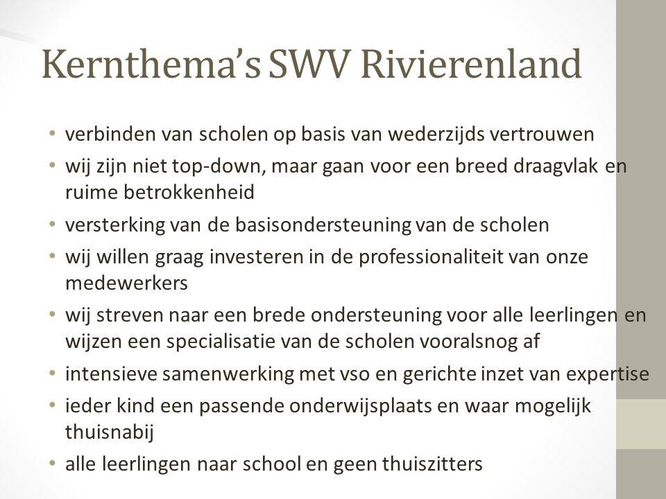 Kernthema's SWV Rivierenland