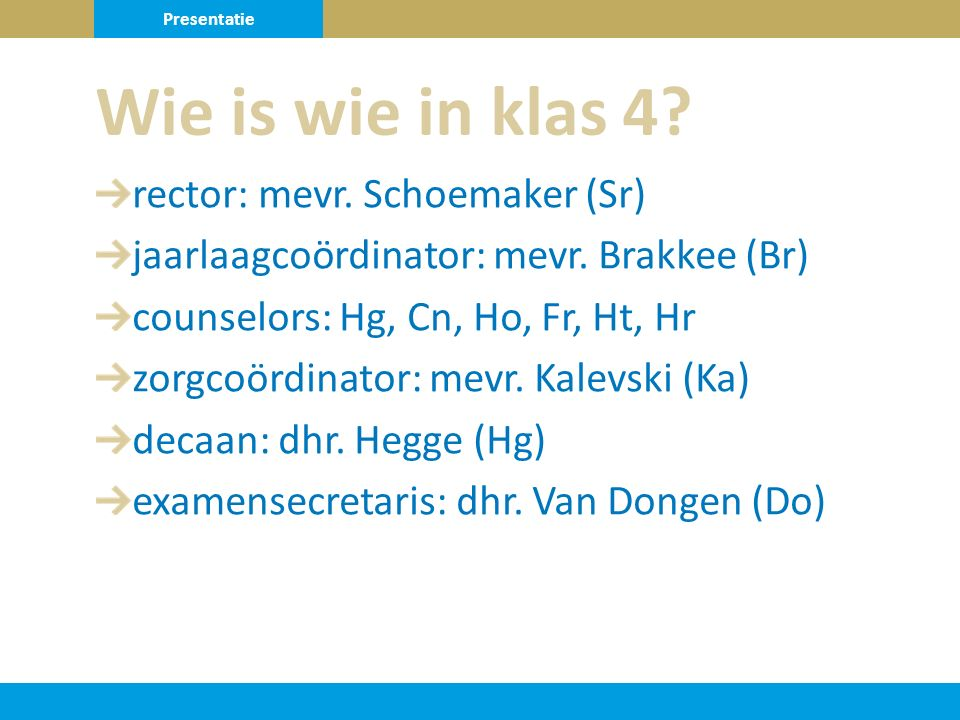 Wie is wie in klas 4 rector: mevr. Schoemaker (Sr)