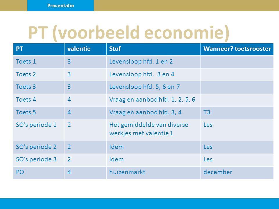 PT (voorbeeld economie)