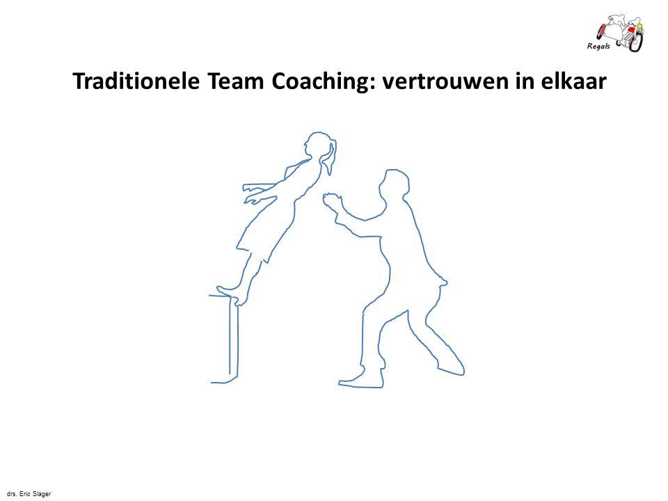 Traditionele Team Coaching: vertrouwen in elkaar