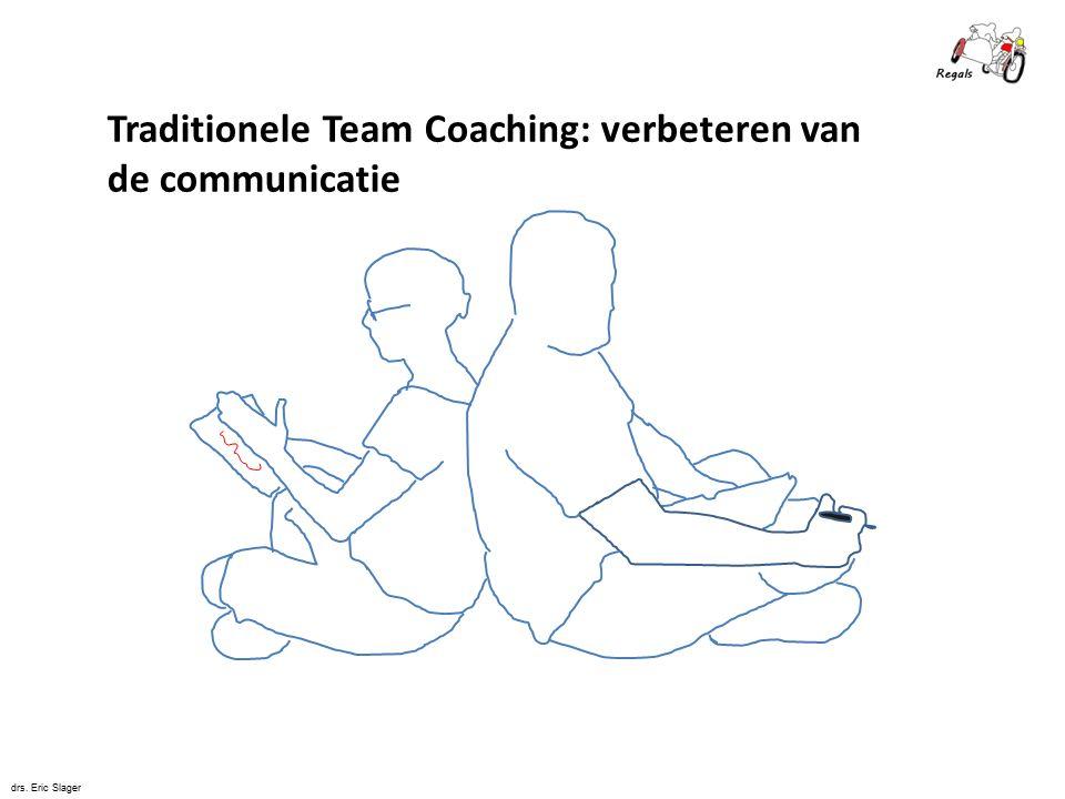 Traditionele Team Coaching: verbeteren van de communicatie