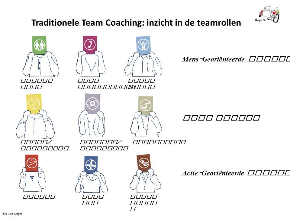 Traditionele Team Coaching: inzicht in de teamrollen