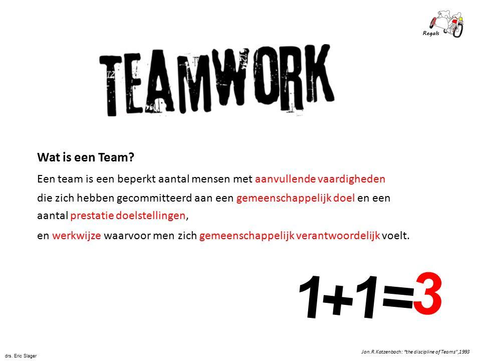 Wat is een Team Een team is een beperkt aantal mensen met aanvullende vaardigheden.