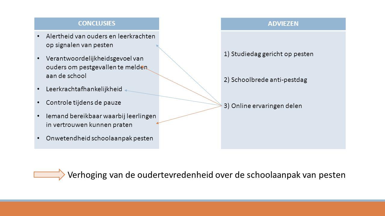 Verhoging van de oudertevredenheid over de schoolaanpak van pesten