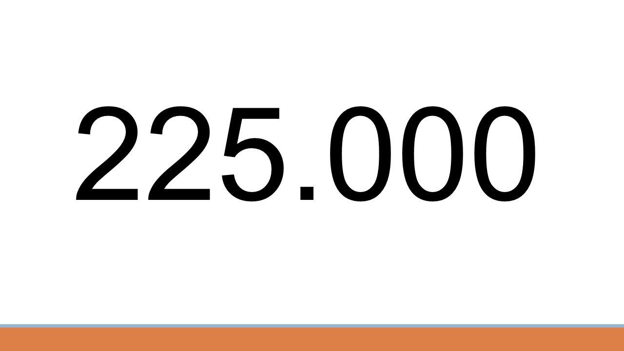 225.000