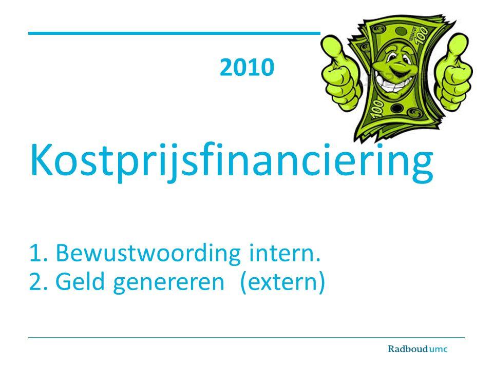Kostprijsfinanciering