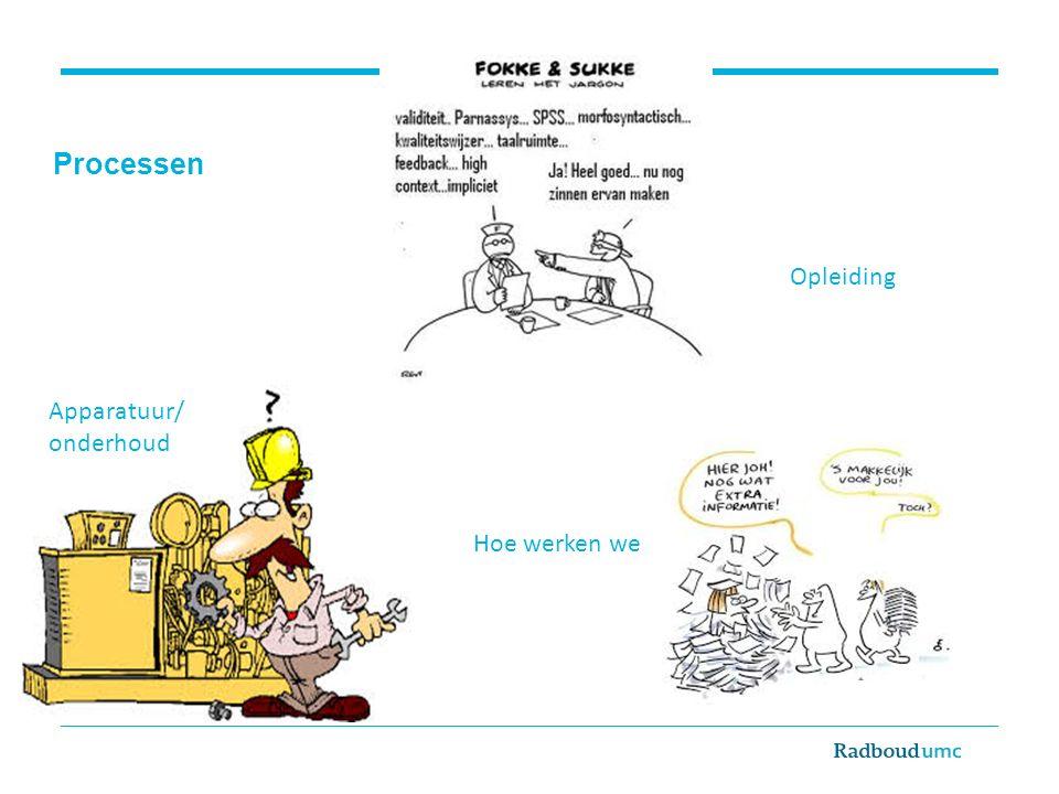 Opleiding Processen Apparatuur/ onderhoud Hoe werken we