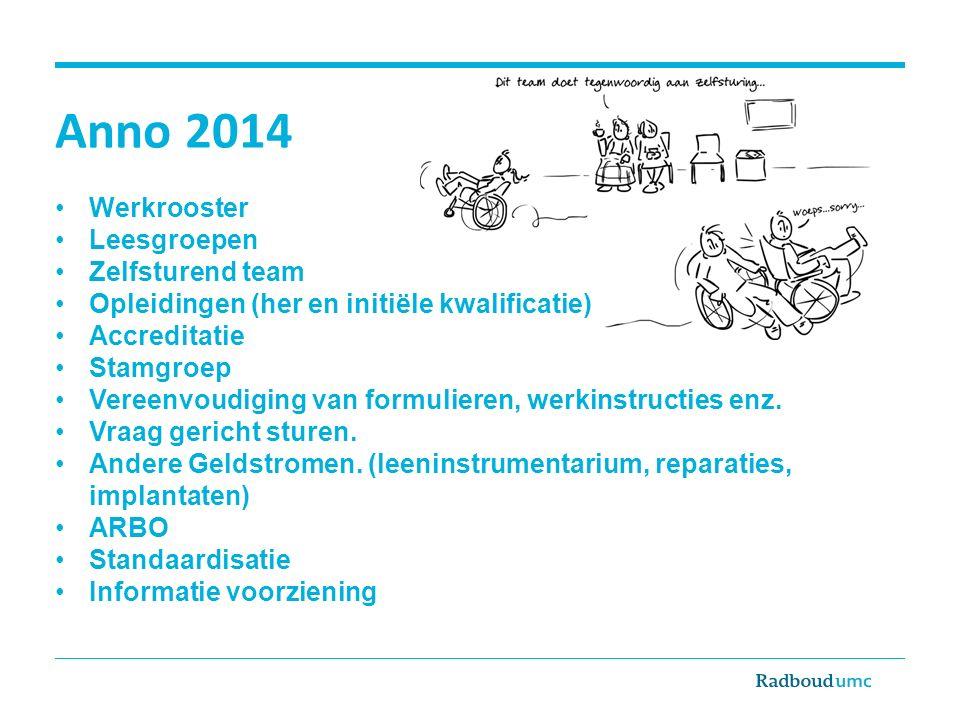 Anno 2014 Werkrooster Leesgroepen Zelfsturend team