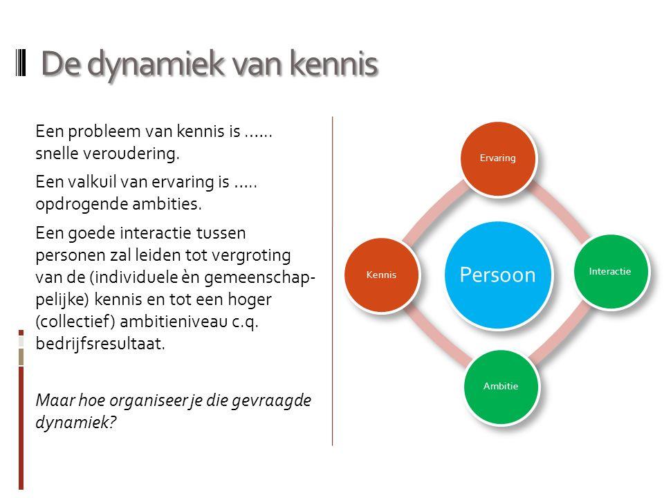 De dynamiek van kennis Persoon