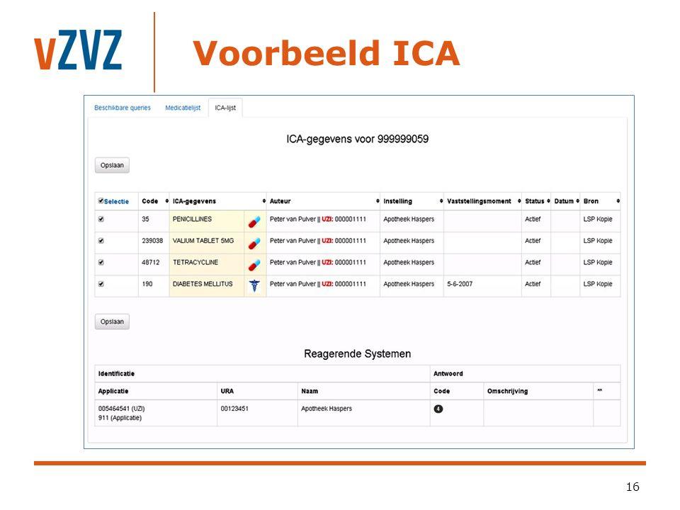 Voorbeeld ICA