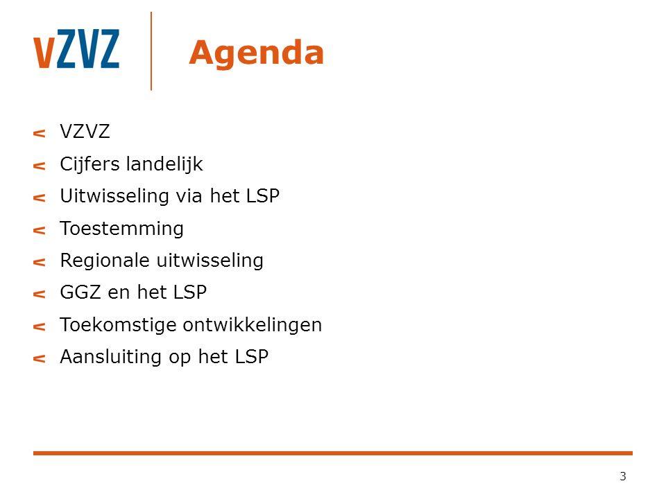 Agenda VZVZ Cijfers landelijk Uitwisseling via het LSP Toestemming