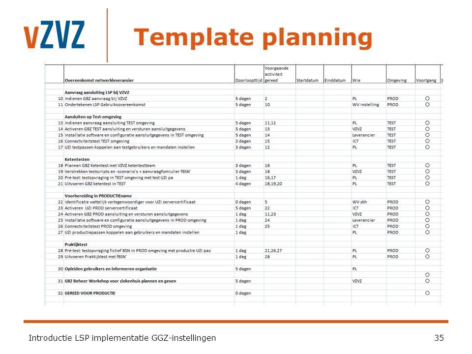 Template planning Introductie LSP implementatie GGZ-instellingen