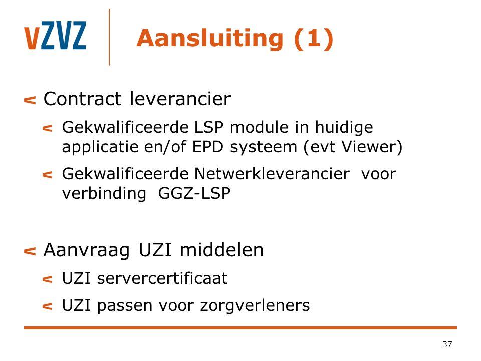 Aansluiting (1) Contract leverancier Aanvraag UZI middelen