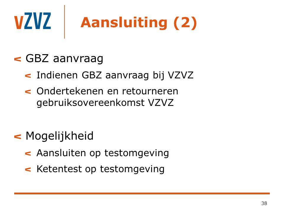 Aansluiting (2) GBZ aanvraag Mogelijkheid