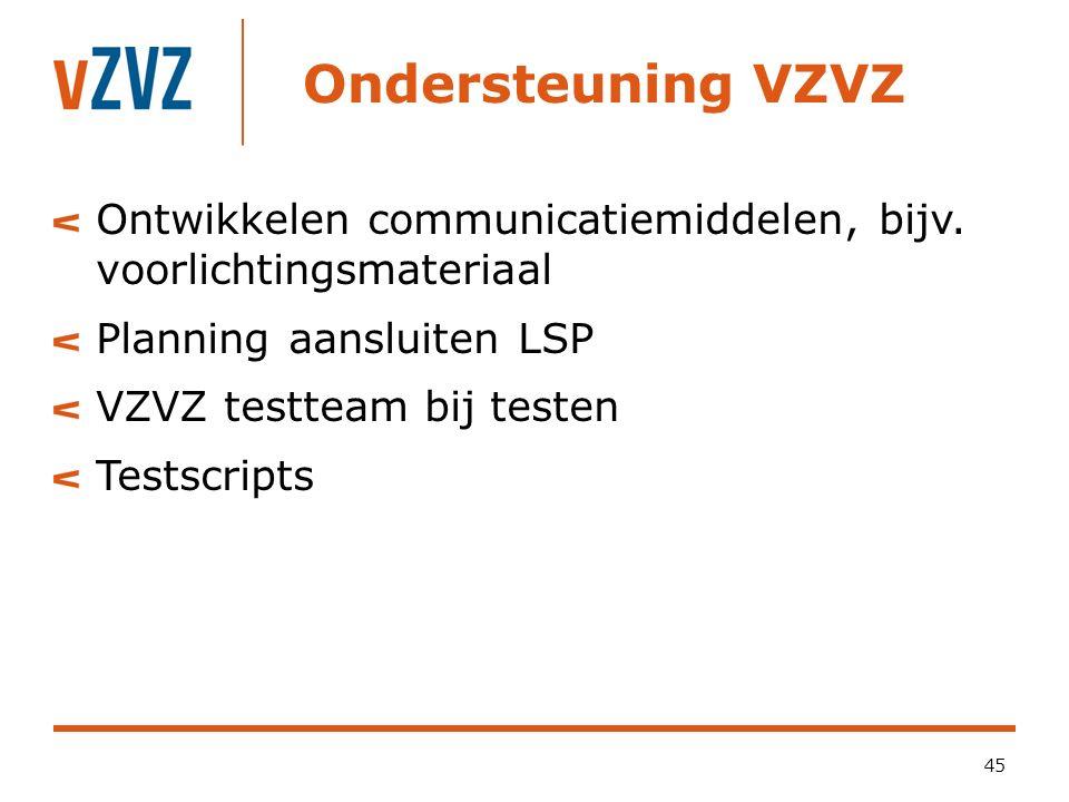 Ondersteuning VZVZ Ontwikkelen communicatiemiddelen, bijv. voorlichtingsmateriaal. Planning aansluiten LSP.
