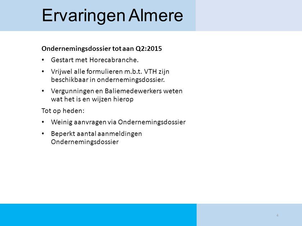 Ervaringen Almere Ondernemingsdossier tot aan Q2:2015