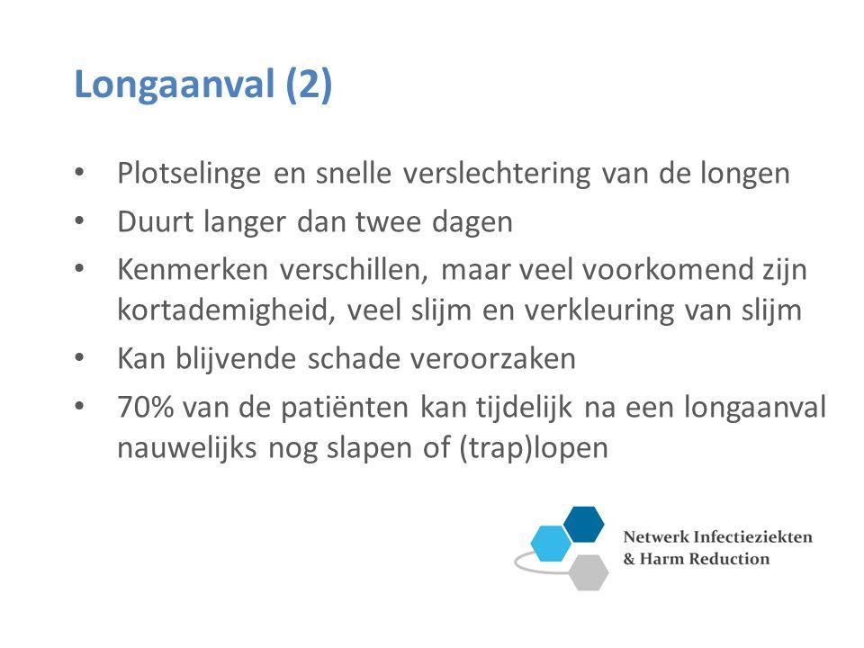 Longaanval (2) Plotselinge en snelle verslechtering van de longen