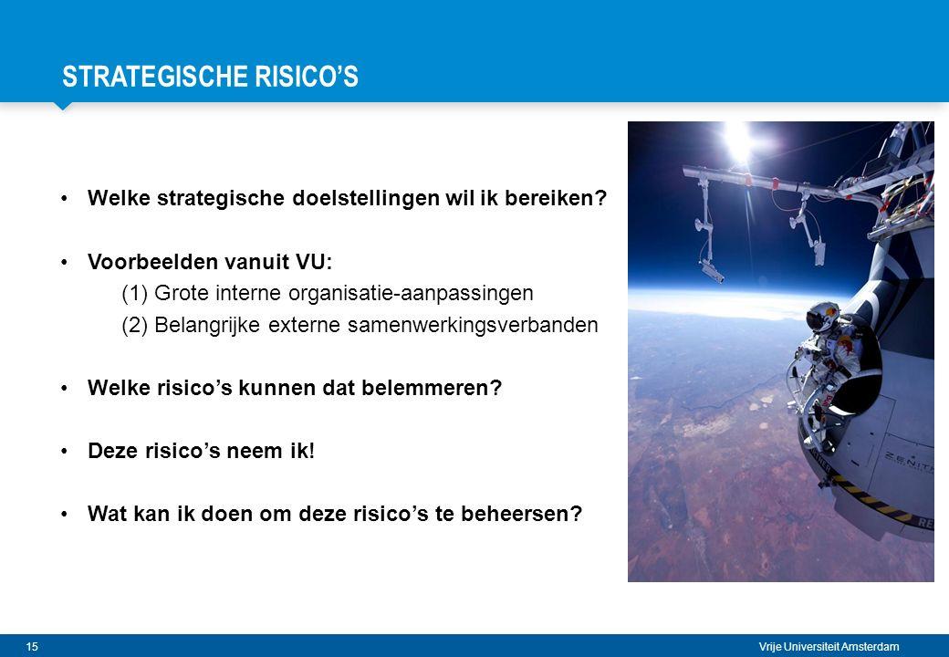 Strategische RISICO's