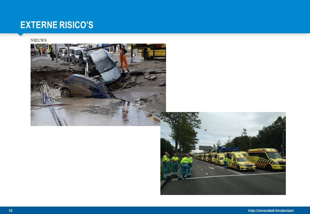 EXTERNE RISICO's
