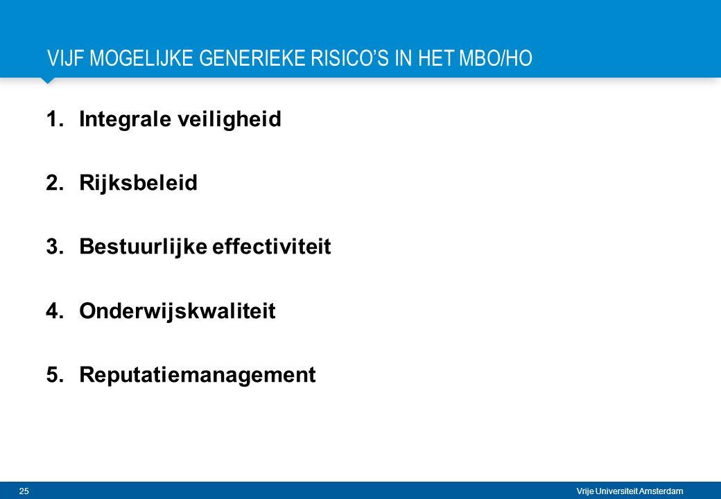 Vijf mogelijke generieke risico's in het MBO/HO