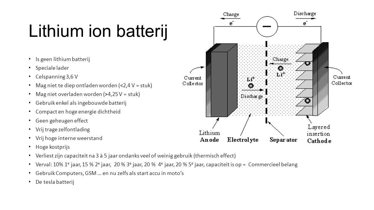 Lithium ion batterij Is geen lithium batterij Speciale lader