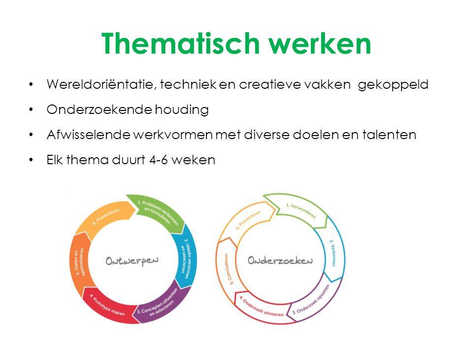 Thematisch werken Wereldoriëntatie, techniek en creatieve vakken gekoppeld. Onderzoekende houding.