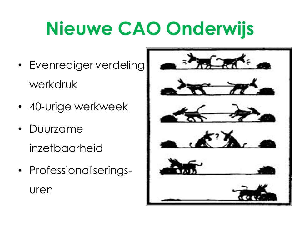 Nieuwe CAO Onderwijs Evenrediger verdeling werkdruk 40-urige werkweek