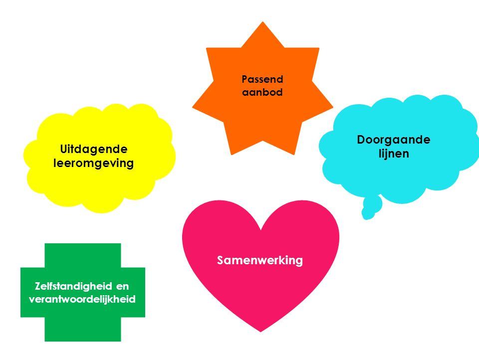 Uitdagende leeromgeving Zelfstandigheid en verantwoordelijkheid