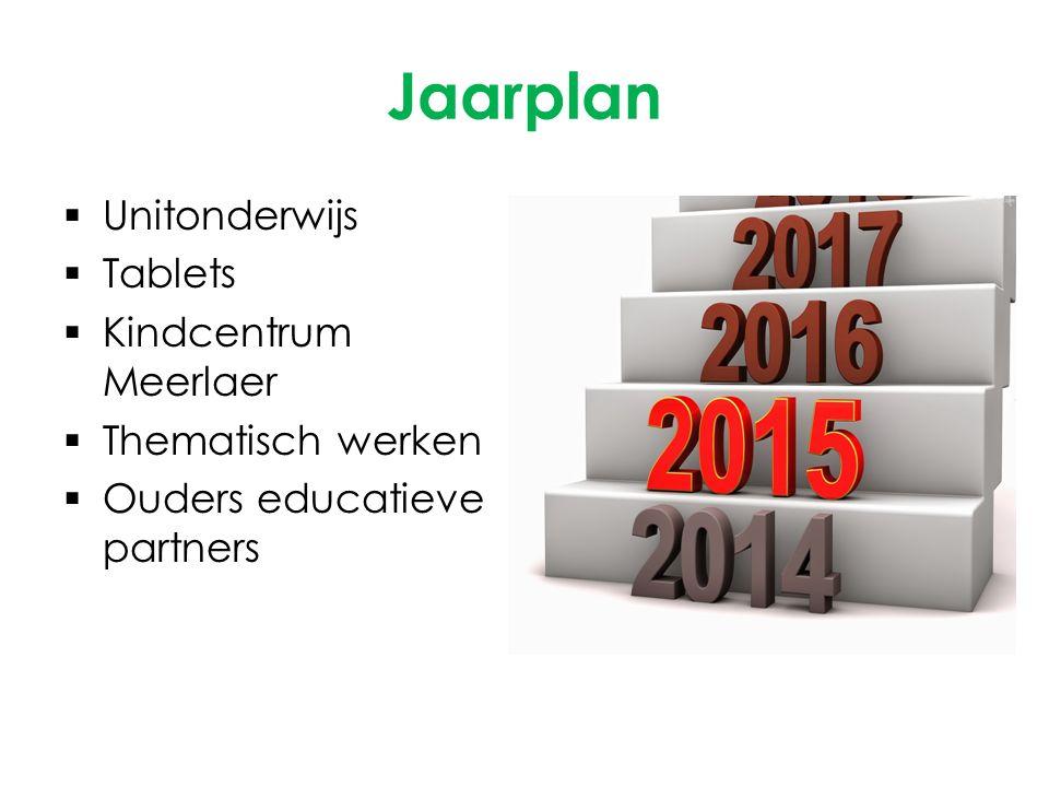 Jaarplan Unitonderwijs Tablets Kindcentrum Meerlaer Thematisch werken