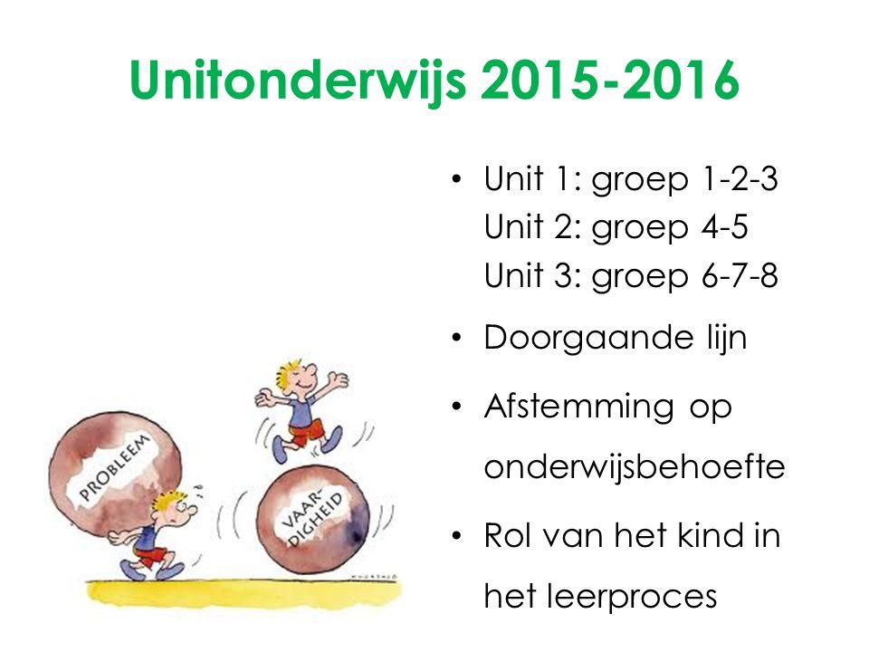 Unitonderwijs 2015-2016 Unit 1: groep 1-2-3 Unit 2: groep 4-5