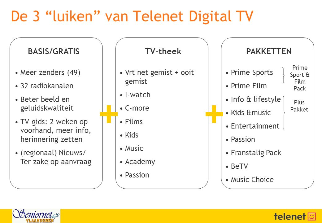 De 3 luiken van Telenet Digital TV