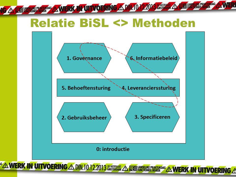 Relatie BiSL <> Methoden