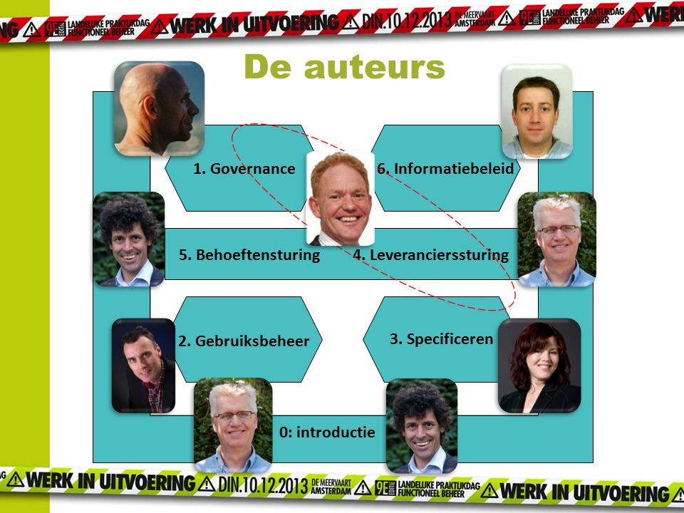 De auteurs 6. Informatiebeleid 3. Specificeren 1. Governance
