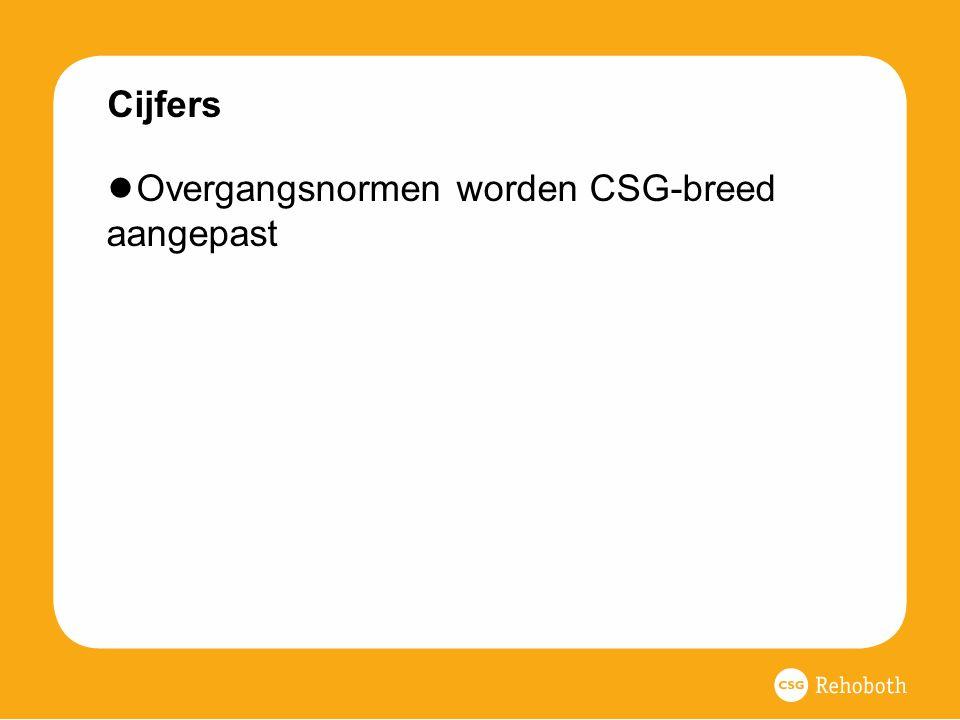 Cijfers Overgangsnormen worden CSG-breed aangepast