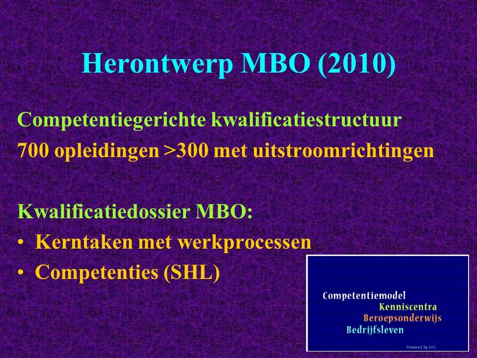 Herontwerp MBO (2010) Competentiegerichte kwalificatiestructuur
