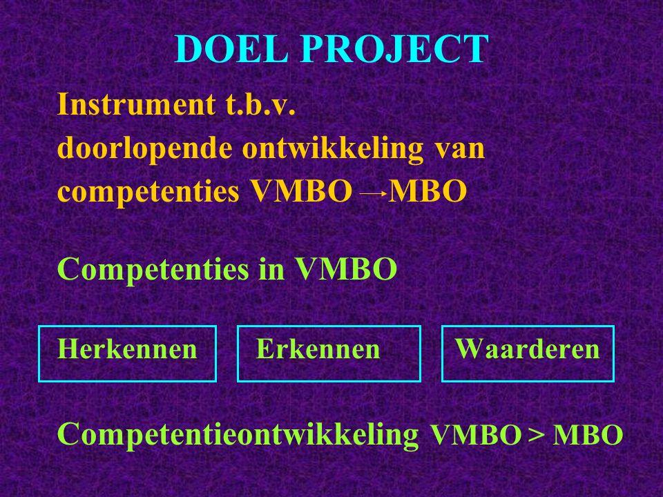 DOEL PROJECT Instrument t.b.v. doorlopende ontwikkeling van