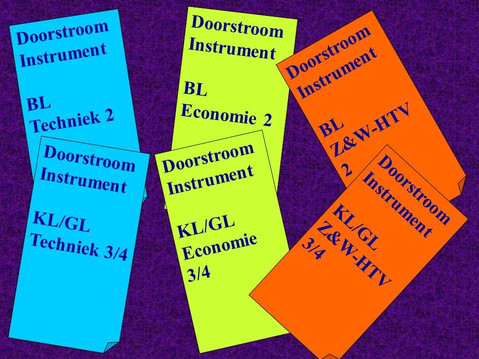 Doorstroom Instrument. BL. Economie 2. Doorstroom. Instrument. BL. Techniek 2. Doorstroom. Instrument.