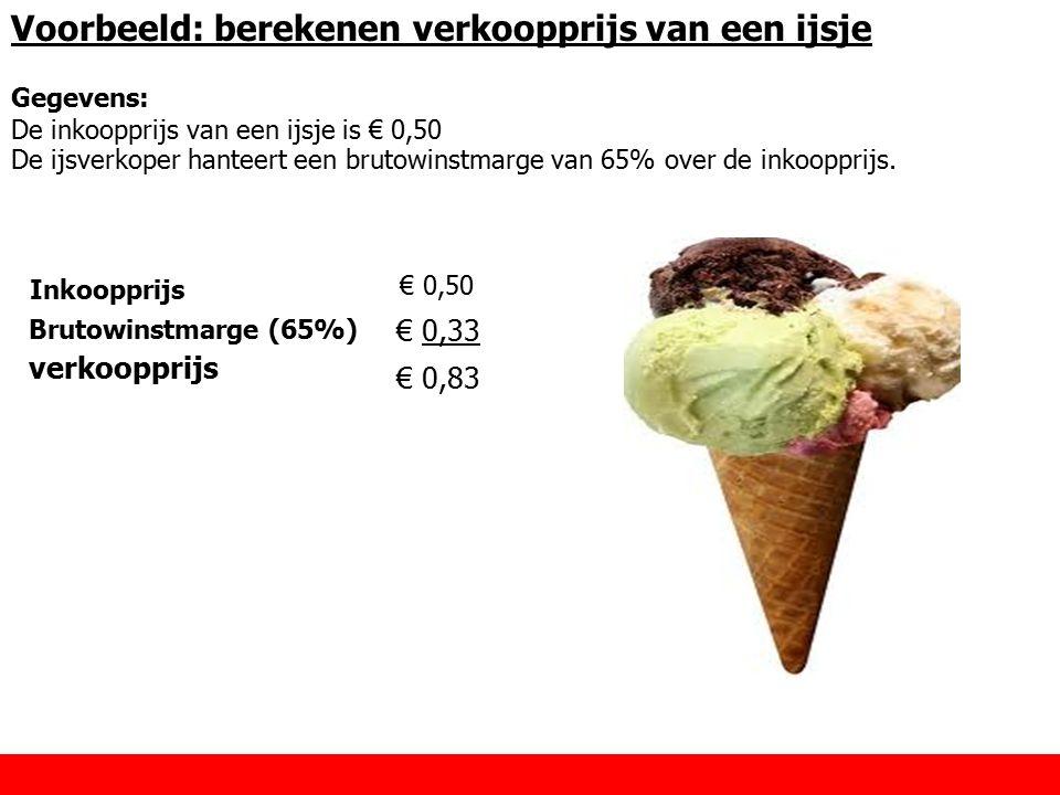 Voorbeeld: berekenen verkoopprijs van een ijsje