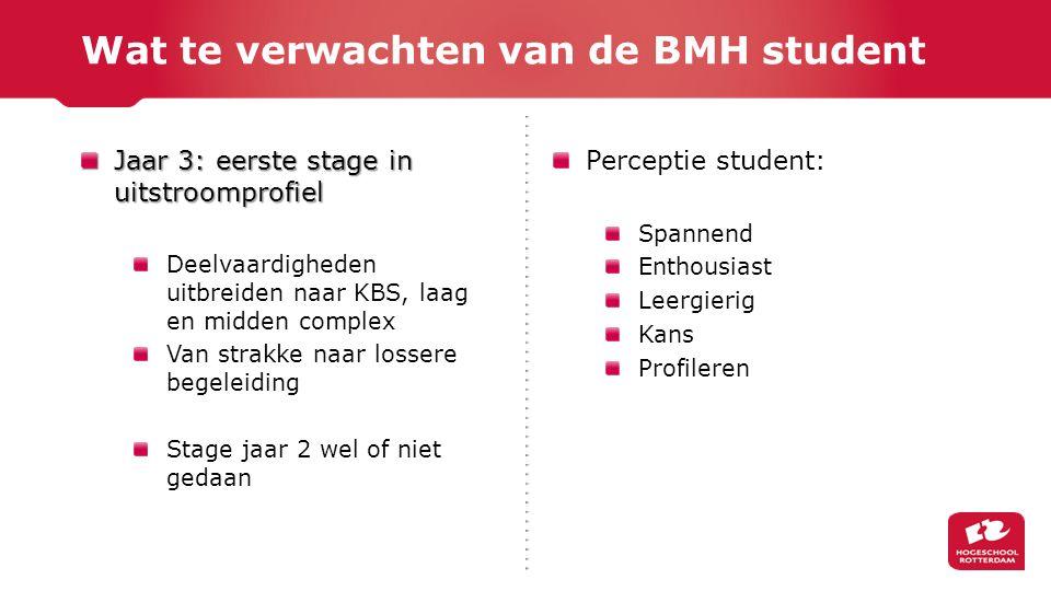 Wat te verwachten van de BMH student